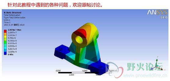 ansys workbench对轴承座的应力应变分析实例教程